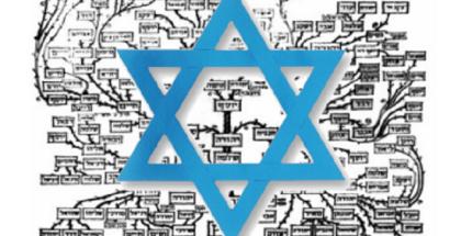 huellas judias
