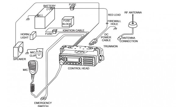 apx mobile radio wiring
