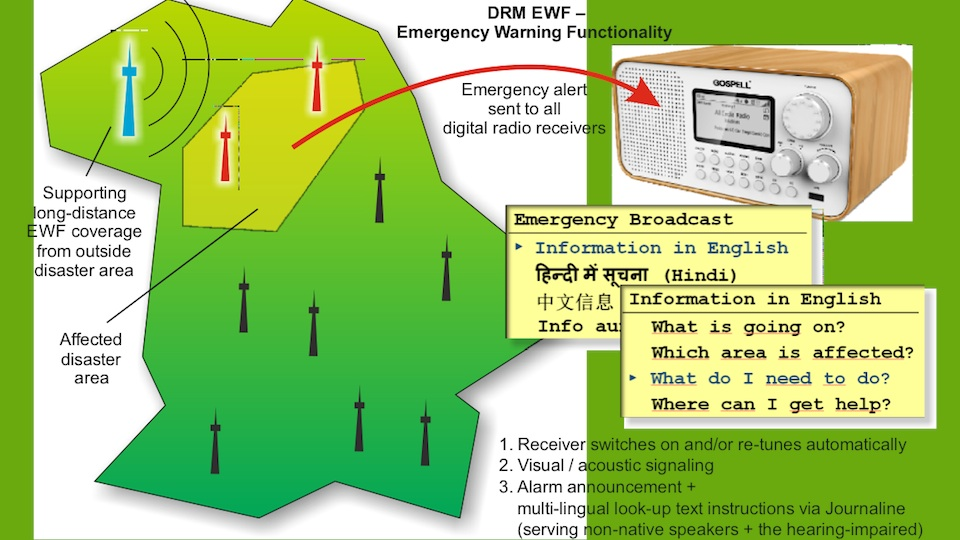 DRM Emergency Warning Functionality Saves Lives - Radio World