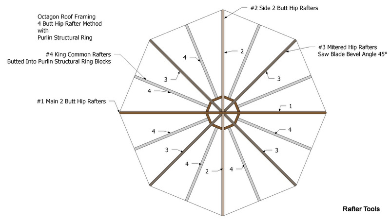 Hip Roof Framing - Auto Electrical Wiring Diagram