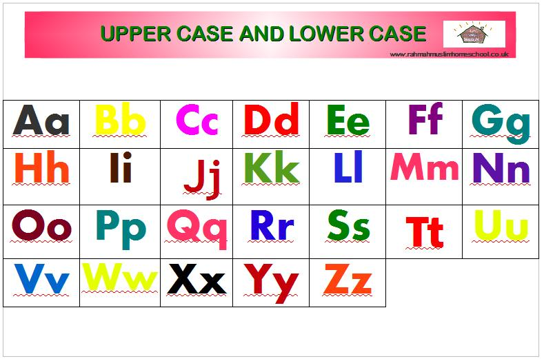 Alphabet Letter Flashcards and Posters (Upper Case and Lower Case