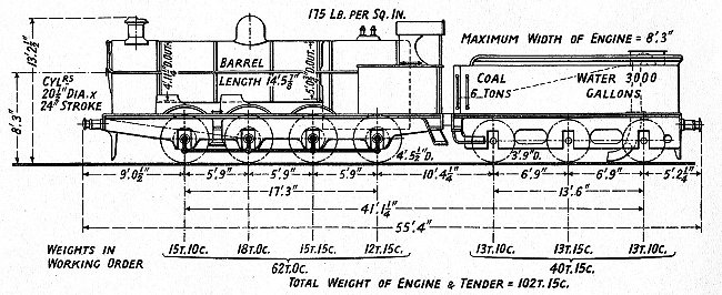 Rail Album - LNWR G2a 0-8-0 Steam Engine