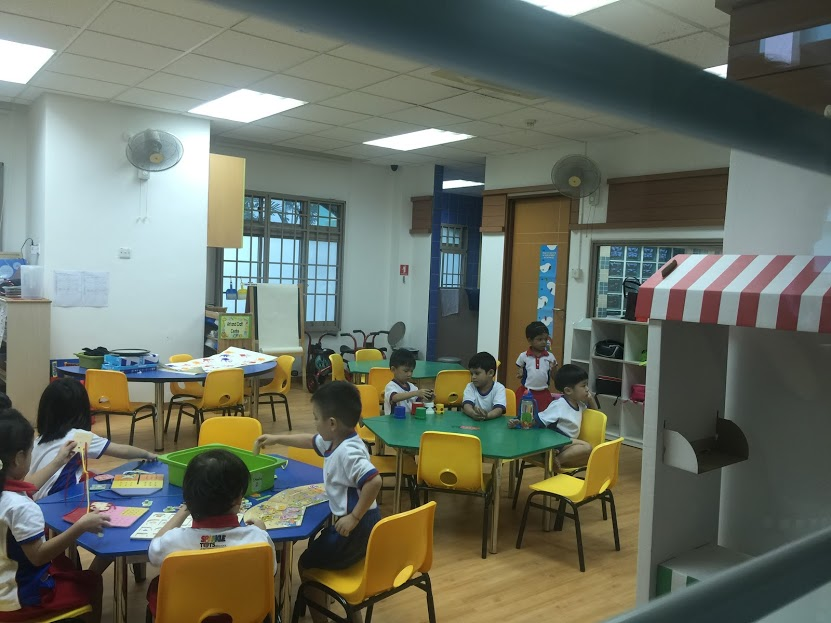 The Parents Guide To Preschool – Choosing the Right Preschool for your little champ