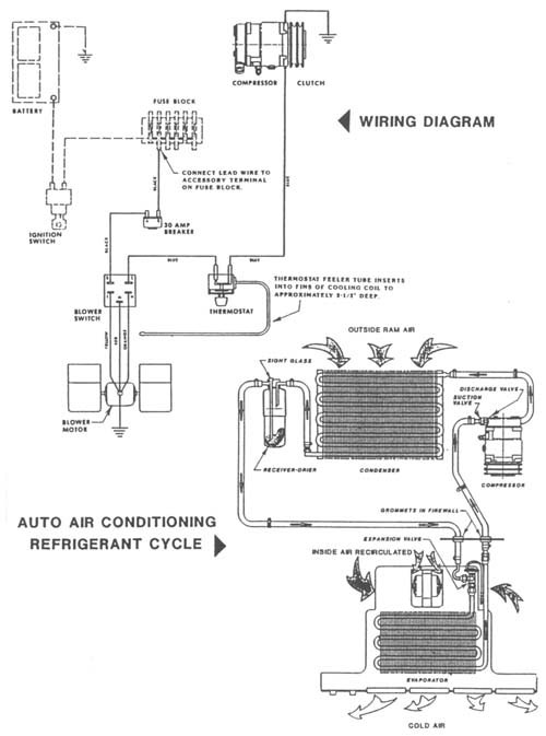 Car Ac Wiring Diagram Wiring Diagram