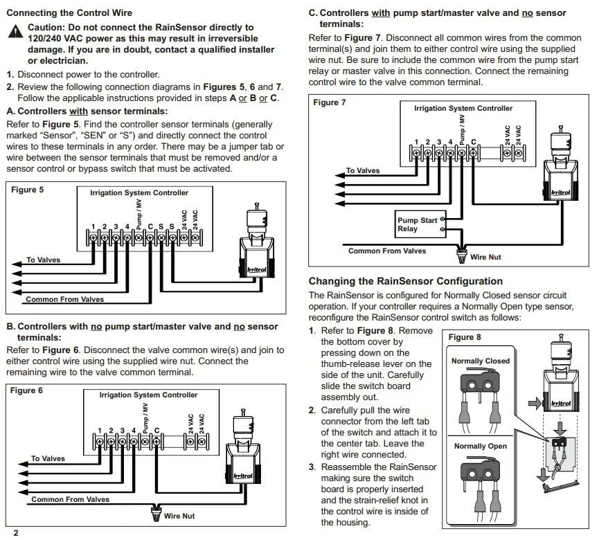 Rain Dial Rain Sensor Wiring Information Irritrol Rain Dial (RD