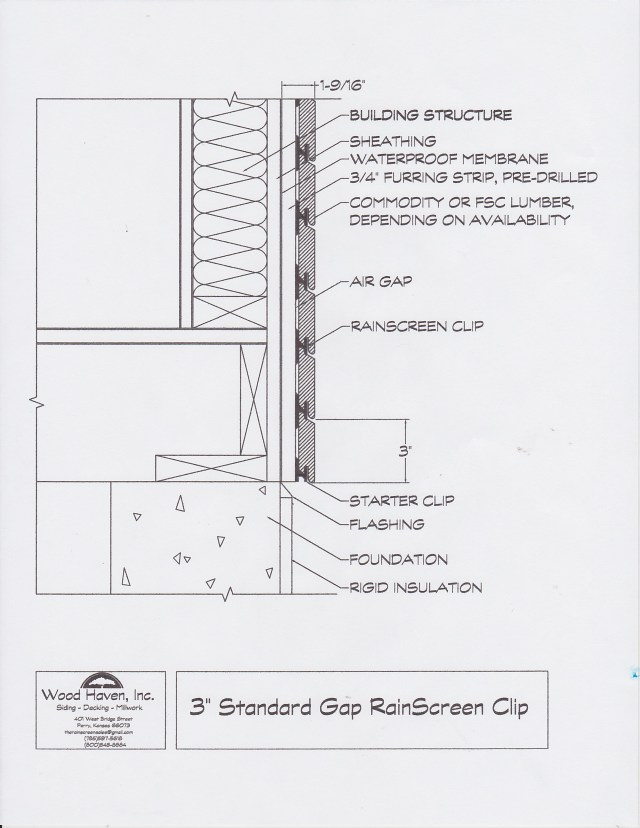 "3"" Standard Gap Rainscreen"