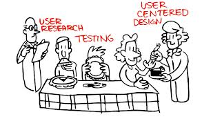 Usability Testing User Generated Design
