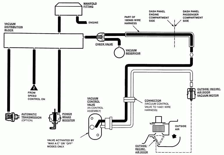1999 Ford Vacuum Diagram Wiring Diagram 2019