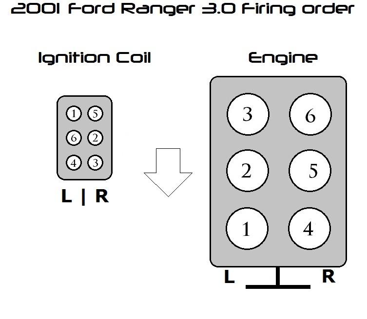wierd firing order on 01 ford ranger 3 0v6