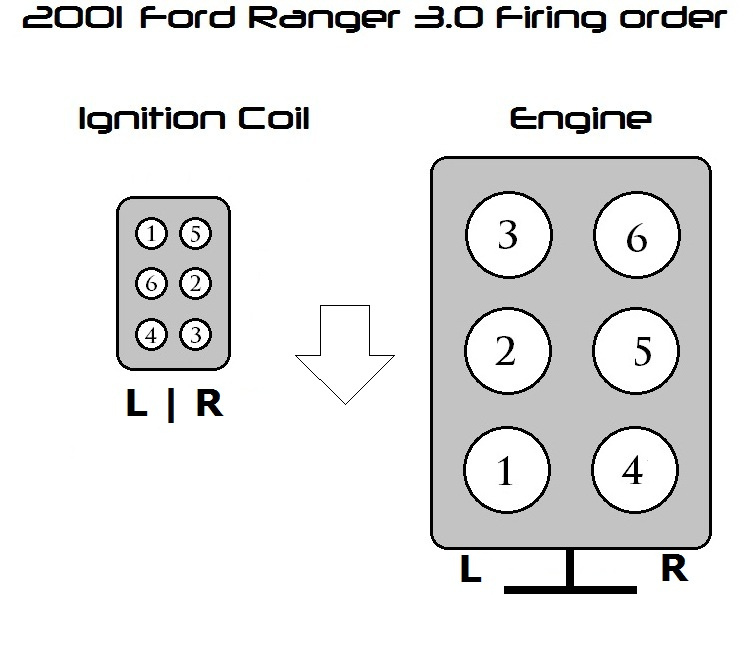 2001 ford ranger spark plug wire diagram