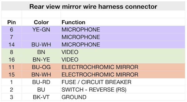 Wiring Diagram Auto Dimming Rear View Mirror?? - Ford F150 ... on