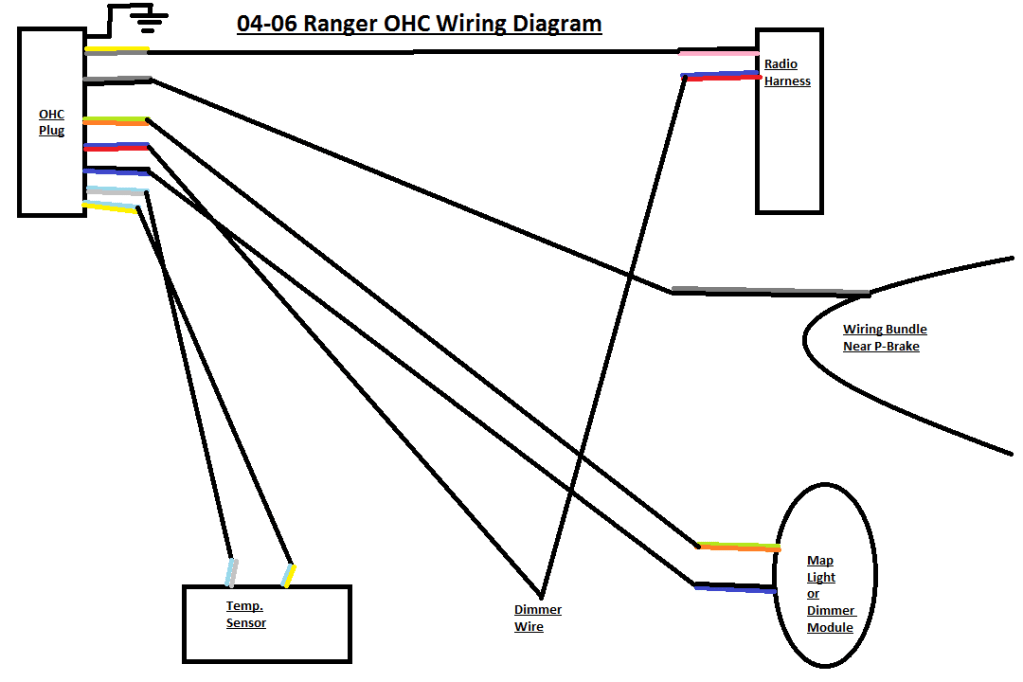 wiring diagram ford ranger 2012