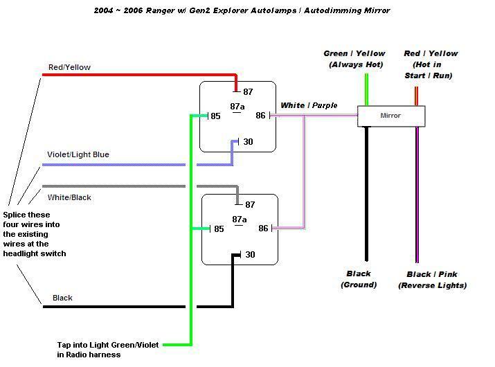 X5 Wiring Harness Box Diagram Wiring Diagram