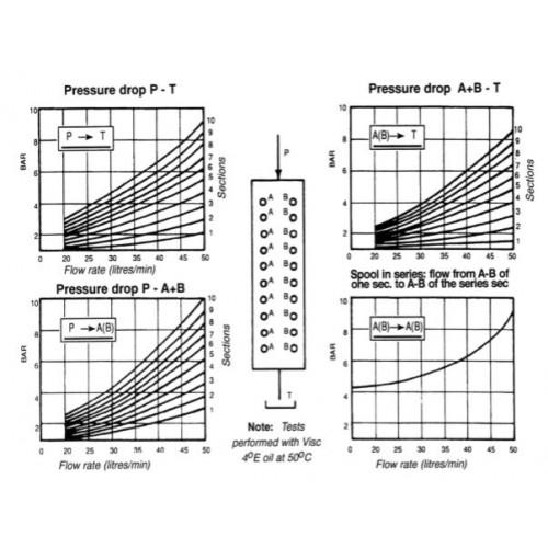 elements hydraulic pumps and motors hydraulic circuits hydraulic