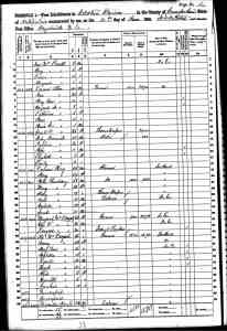 US 1860 Census of Cumberland County, NC