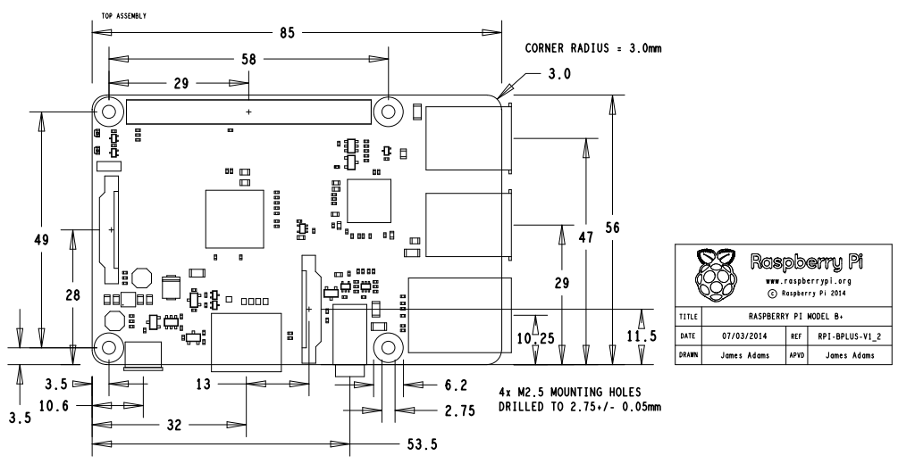 raspberry pi model b circuit diagram