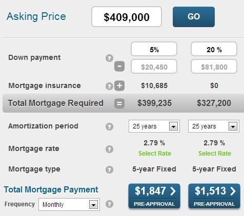 Ontario mortgage payment calculator - Ratehubca Blog