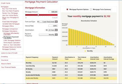 Mortgage Calculator Battle: CIBC vs ING - Ratehub.ca Blog