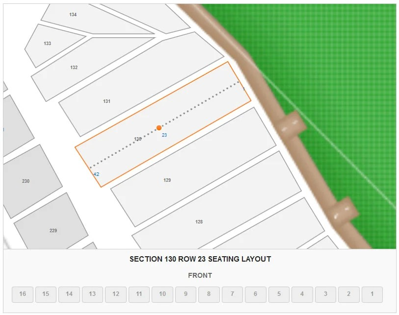 San Francisco Giants Oracle Park Seating Chart - RateYourSeats