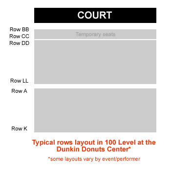 Dunkin Donuts Center Concert Seating Chart  Interactive Map