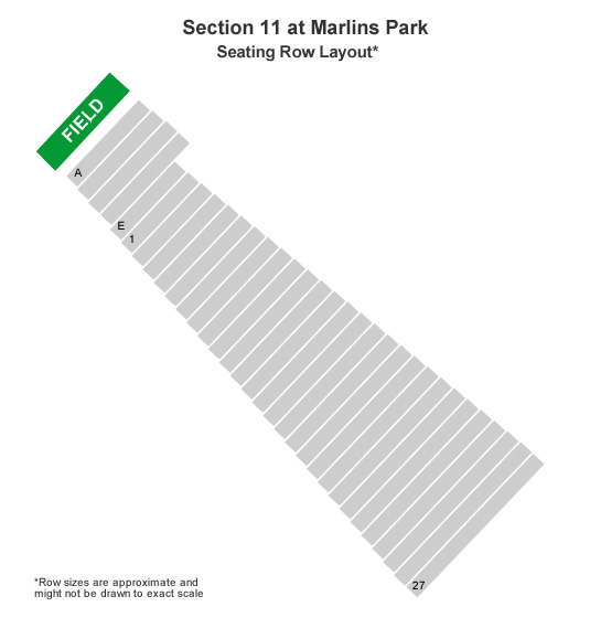 Miami Marlins Marlins Park Seating Chart  Interactive Map