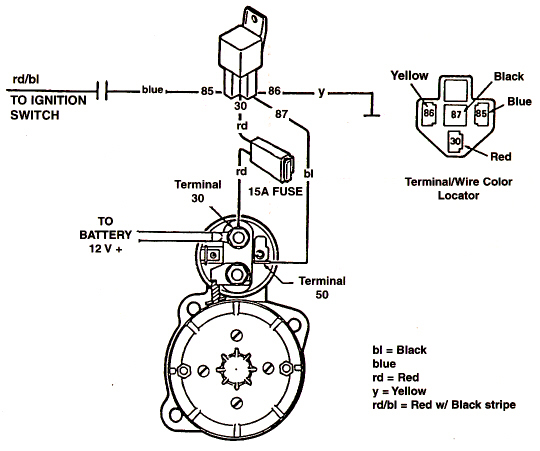 72 chevy starter wiring diagram