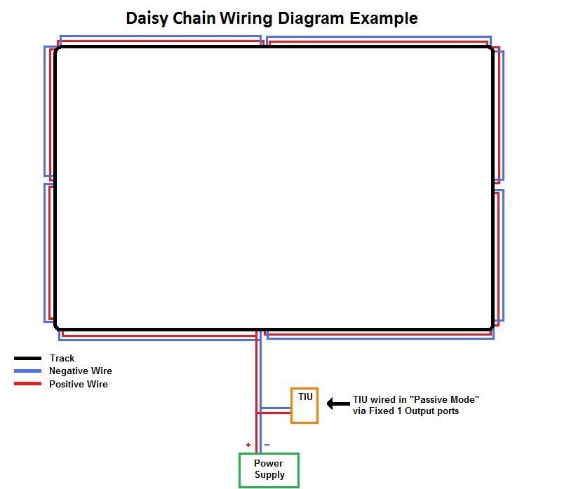 Daisy Chain Wiring Diagram Wiring Diagram