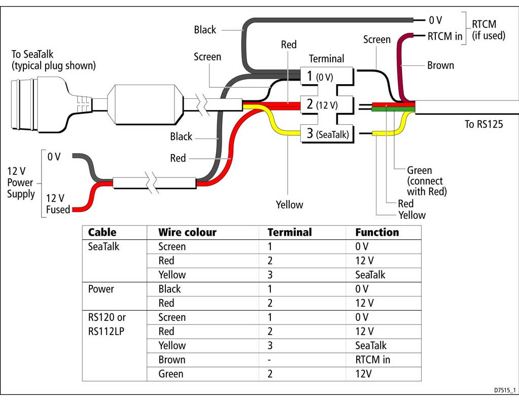 raymarine_gps_raystar_125_aansluiten Ray Gps Wiring Diagram on spy spot, for 957c, manning navcomp inc,
