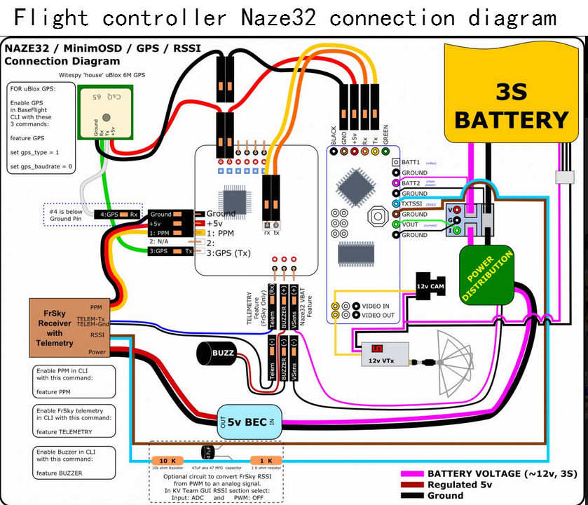 Rc Wiring Diagram Wiring Diagrams