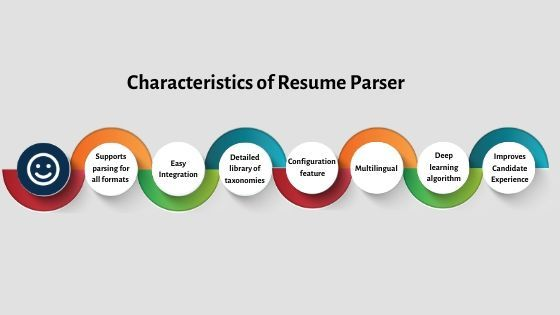 rchilli resume parser