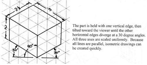 30 degree angle graph paper