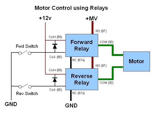 dc reversing relay wiring diagram
