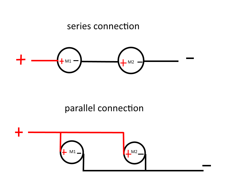 in series and in parallel