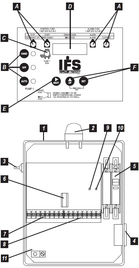 Crane Panel Wiring Diagram Kone hoist wiring diagram best