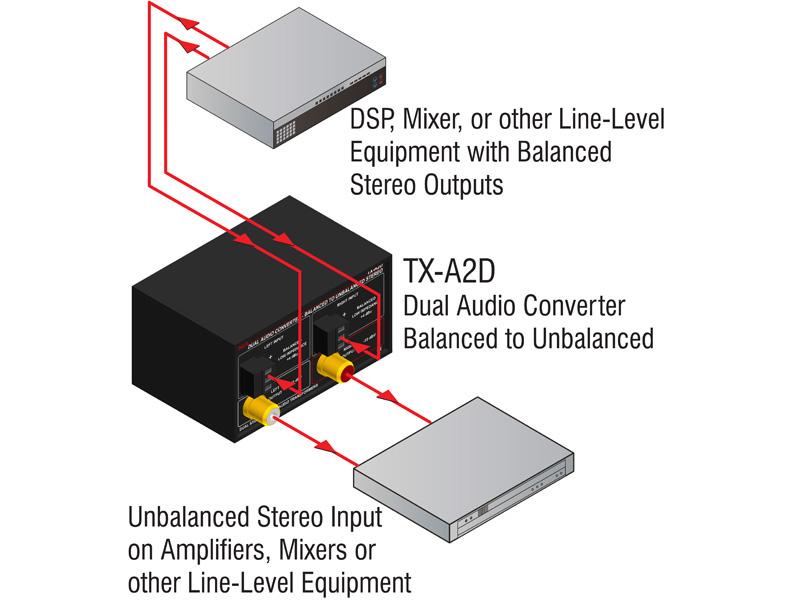 tx 70a wire diagram