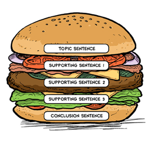 food topics for essays causal