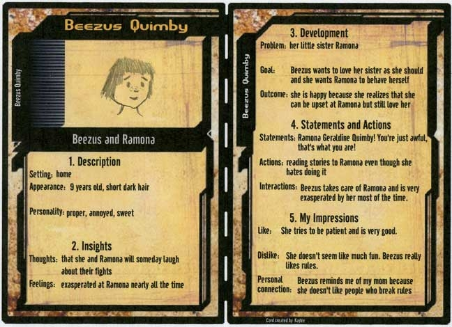 Create Trading Cards for Favorite Characters - ReadWriteThink