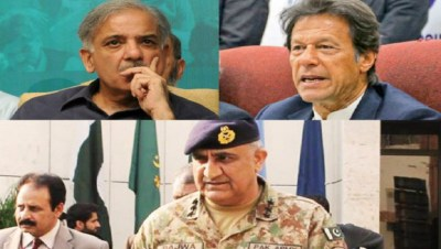 Political Reviews by Pakistani Leaders about 2018