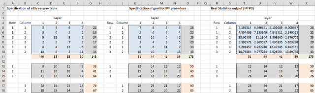 IPFP3 function Excel