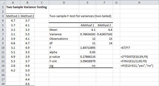 Compare variances Excel