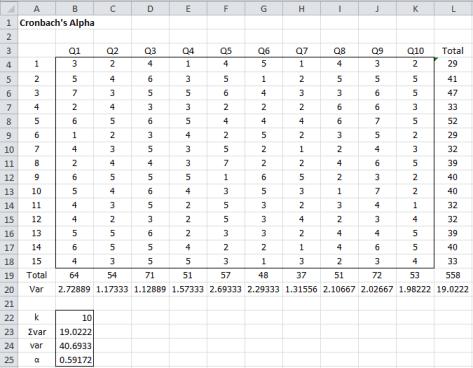 Cronbachs alpha Likert Excel
