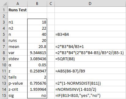One sample runs test