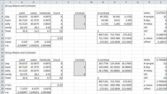 Manova contrasts Excel