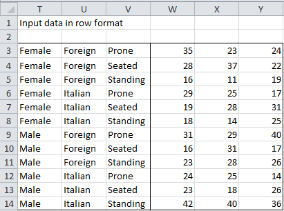 Conversion rows to columns
