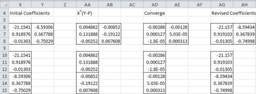 Newton iteration multinomial logistic