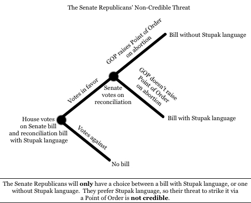 GOP Non-Credible Threat.jpg