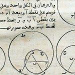 L'Empire Ottoman inventeur des missiles et des sous-marins ?