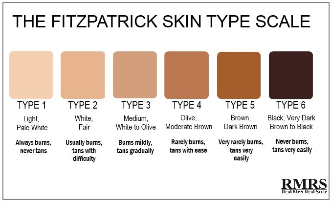 5 Truths For Black Men\u0027s Style Fashion And Grooming Tips For The