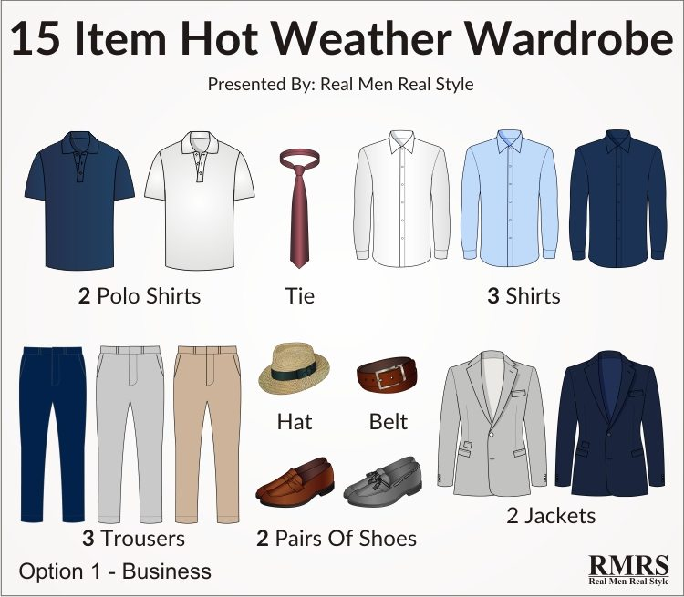 A Man\u0027s Packing List For A Week In Warm Weather What Men Should - Business Trip Packing List