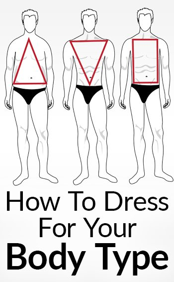 Body Shape  Men\u0027s Style - How To Dress For Your Body Type